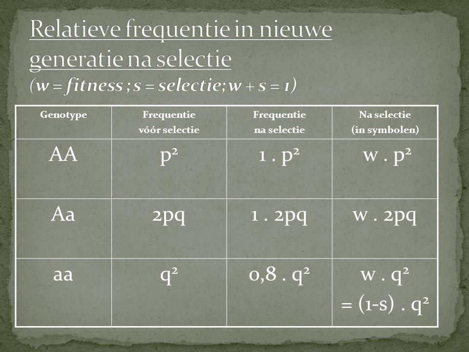 GenotypeFrequentie vóór selectie Frequentie na selectie Na selectie (in symbolen) AAp2p2 1. p 2 w. p 2 Aa2pq1. 2pqw. 2pq aaq2q2 0,8. q 2 w. q 2 = (1-s