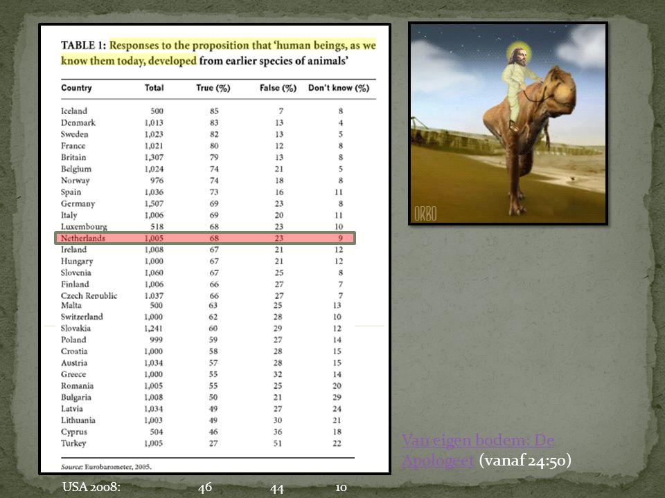 USA 2008: 46 44 10 Van eigen bodem: De ApologeetVan eigen bodem: De Apologeet (vanaf 24:50)