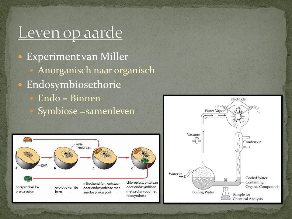 Experiment van Miller Anorganisch naar organisch Endosymbiosethorie Endo = Binnen Symbiose =samenleven
