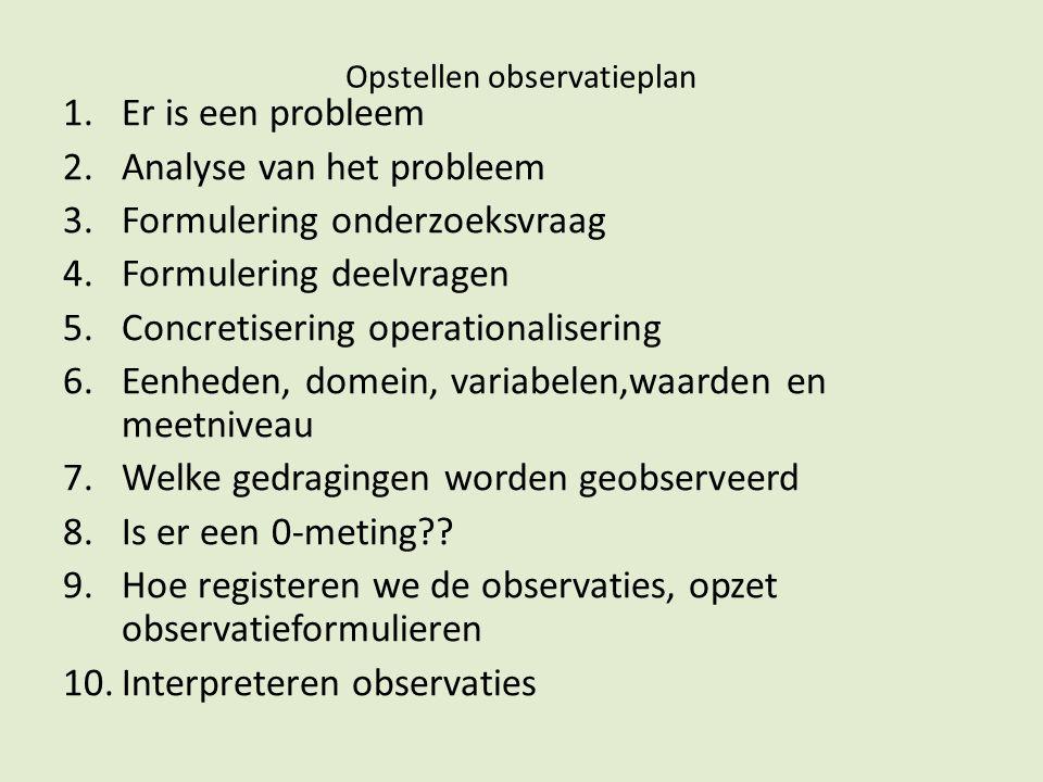 Opstellen observatieplan 1.Er is een probleem 2.Analyse van het probleem 3.Formulering onderzoeksvraag 4.Formulering deelvragen 5.Concretisering opera