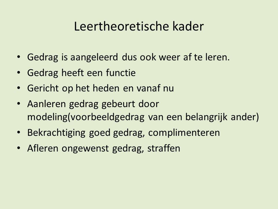 Leertheoretische kader Gedrag is aangeleerd dus ook weer af te leren. Gedrag heeft een functie Gericht op het heden en vanaf nu Aanleren gedrag gebeur