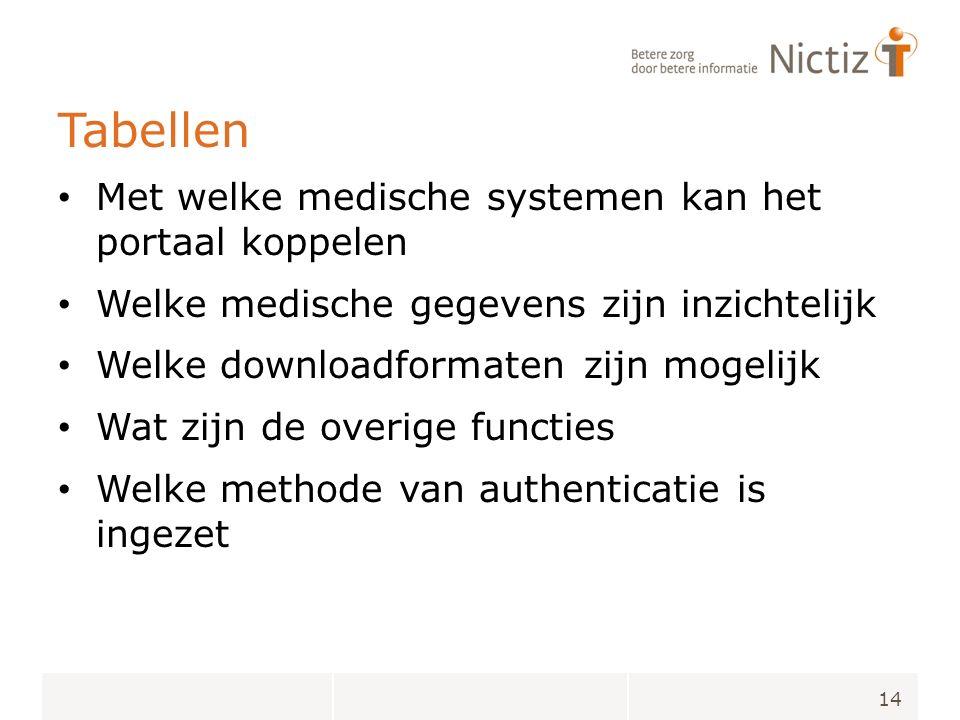 Tabellen Met welke medische systemen kan het portaal koppelen Welke medische gegevens zijn inzichtelijk Welke downloadformaten zijn mogelijk Wat zijn de overige functies Welke methode van authenticatie is ingezet 14