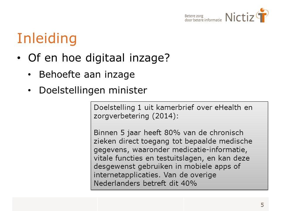 Inleiding Of en hoe digitaal inzage.