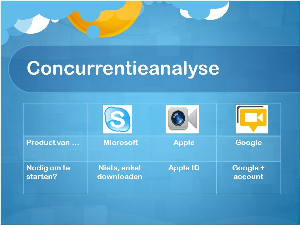 Concurrentieanalyse Product van … MicrosoftAppleGoogle Nodig om te starten? Niets, enkel downloaden Apple IDGoogle + account
