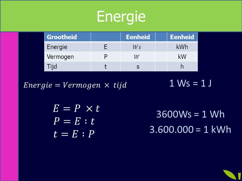 GrootheidEenheid EnergieEkWh VermogenPkW Tijdtsh Energie 1 Ws = 1 J 3600Ws = 1 Wh 3.600.000 = 1 kWh