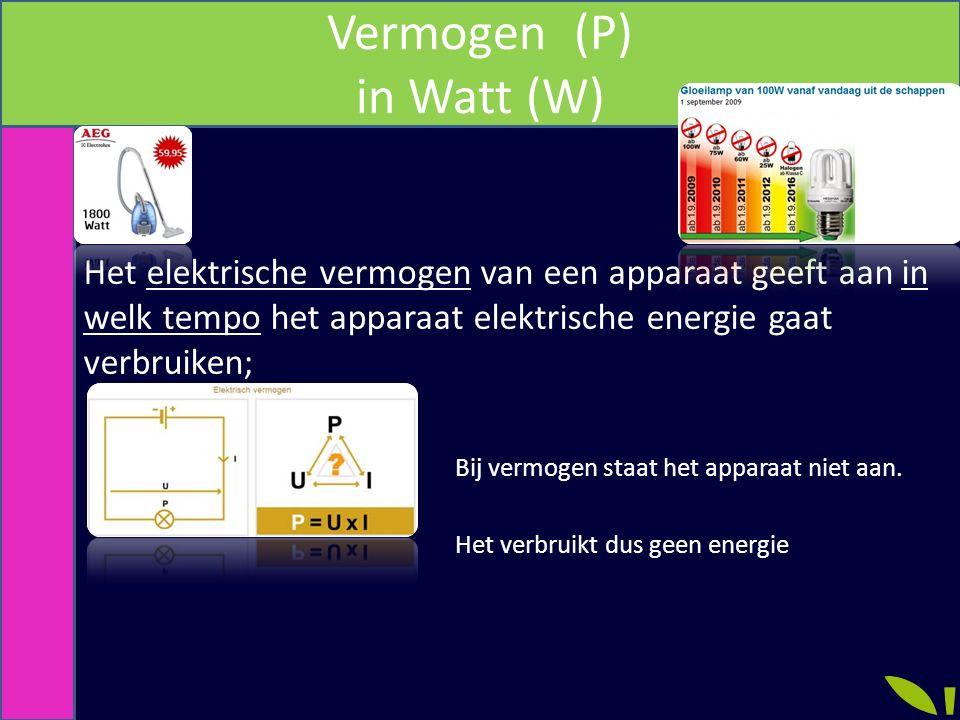 Een apparaat heeft een Vermogen (P) in Watt (W) Een apparaat staat een bepaalde tijd aan (t in h of t in s) Vermogen is de hoeveelheid energie die nodig is om het apparaat één seconde te laten werken.