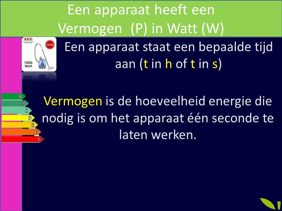Een apparaat heeft een Vermogen (P) in Watt (W) Een apparaat staat een bepaalde tijd aan (t in h of t in s) Vermogen is de hoeveelheid energie die nod
