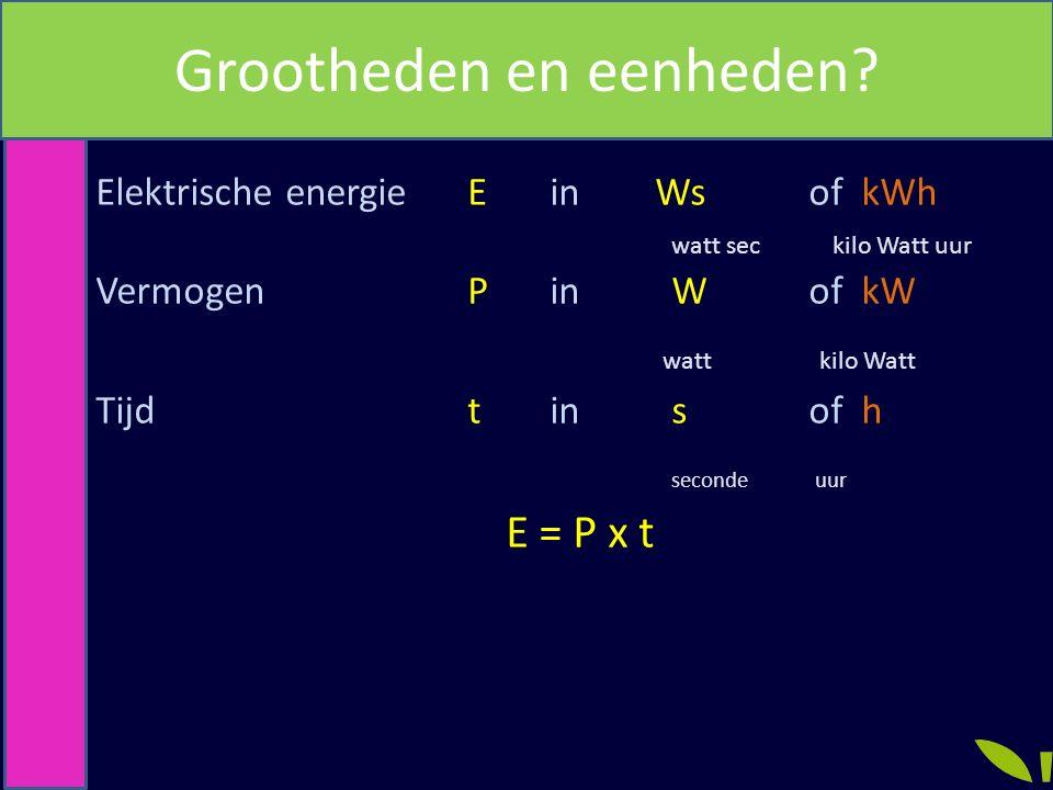 Elektrische energie E in Watt seconde Ws Warmte energie Q in Joule J 1 Ws = 1 J Grootheden en eenheden?