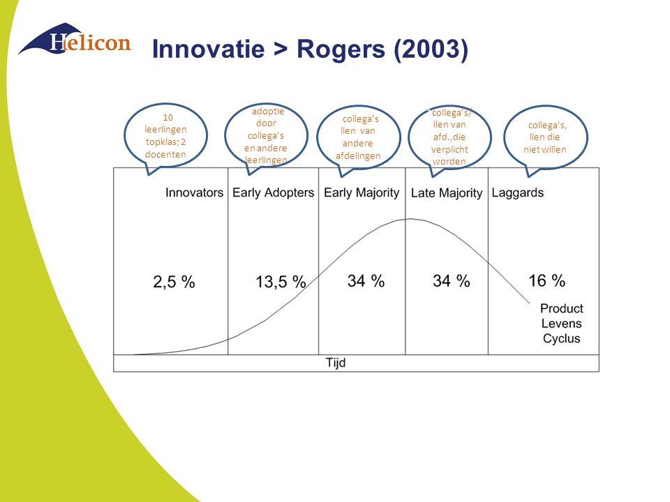 Innovatie > Rogers (2003) 110 leerlingen topklas; 2 docenten 1adoptie door collega's en andere leerlingen 1collega's llen van andere afdelingen 1collega's/ llen van afd.,die verplicht worden 1collega's, llen die niet willen