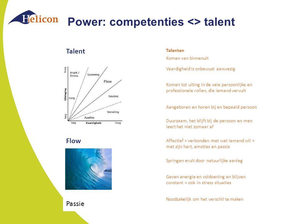 Power: competenties <> talent CompetentiesTalenten Komen van buitenafKomen van binnenuit Vaardigheid wordt vastgesteldVaardigheid is onbewust aanwezig Gekoppeld aan leren (diploma's) en werk (functies) Komen tot uiting in de vele persoonlijke en professionele rollen, die iemand vervult Aangeleerde vaardigheden en gedragAangeboren en horen bij en bepaald persoon Aan slijtage onderhevig moeten onderhouden worden om te behouden Duurzaam, het blijft bij de persoon en men leert het niet zomaar af Objectief > verbonden met wat hoort en wat men verwacht Affectief > verbonden met wat iemand wil > met zijn hart, emoties en passie Breed te ontwikkelen als je aanleg en inzet toont Springen eruit door natuurlijke aanleg Kosten eerder energie en kans op vervormen onder innerlijke druk Geven energie en voldoening en blijven constant > ook in stress situaties Noodzakelijk om te presterenNoodzakelijk om het verschil te maken Talent Flow Passie