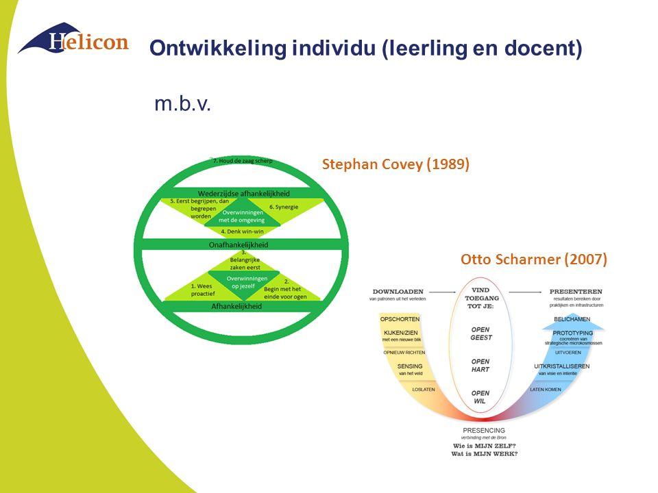 Ontwikkeling individu (leerling en docent) m.b.v. Stephan Covey (1989) Otto Scharmer (2007)