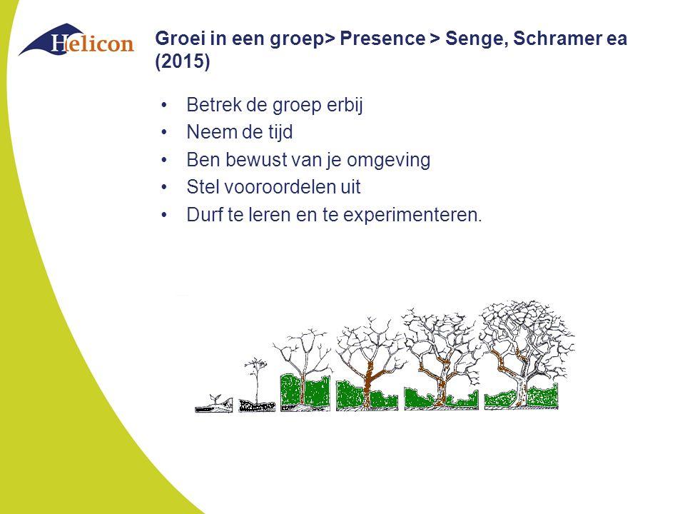 Groei in een groep> Presence > Senge, Schramer ea (2015) Betrek de groep erbij Neem de tijd Ben bewust van je omgeving Stel vooroordelen uit Durf te leren en te experimenteren.