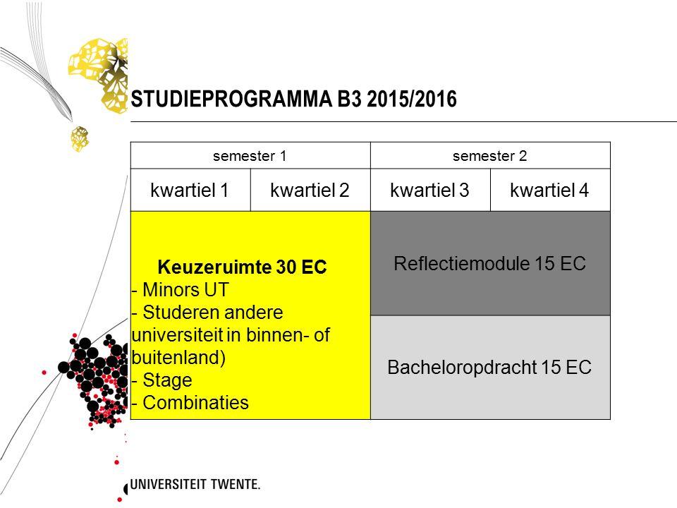 STUDIEPROGRAMMA B3 2015/2016 semester 1semester 2 kwartiel 1kwartiel 2kwartiel 3kwartiel 4 Keuzeruimte 30 EC - Minors UT - Studeren andere universiteit in binnen- of buitenland) - Stage - Combinaties Reflectiemodule 15 EC Bacheloropdracht 15 EC