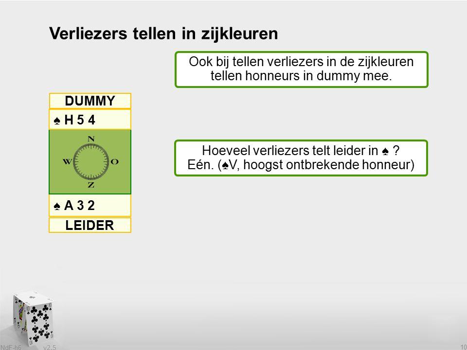 v2.5 NdF-h6 10 Verliezers tellen in zijkleuren ♠ A 3 2 ♠ H 5 4 DUMMY LEIDER Ook bij tellen verliezers in de zijkleuren tellen honneurs in dummy mee.