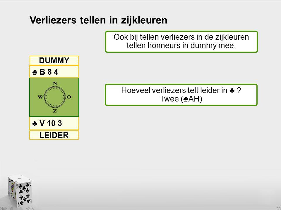 v2.5 NdF-h6 11 Verliezers tellen in zijkleuren ♣ V 10 3 ♣ B 8 4 DUMMY LEIDER Ook bij tellen verliezers in de zijkleuren tellen honneurs in dummy mee.