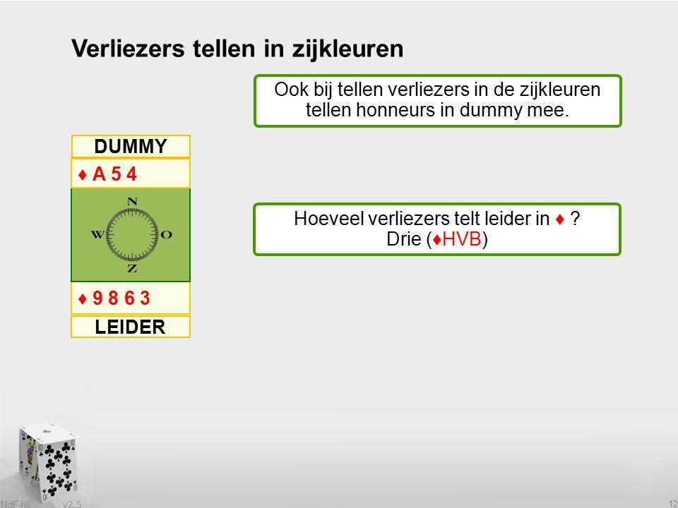 v2.5 NdF-h6 12 Verliezers tellen in zijkleuren ♦ 9 8 6 3 ♦ A 5 4 DUMMY LEIDER Ook bij tellen verliezers in de zijkleuren tellen honneurs in dummy mee.