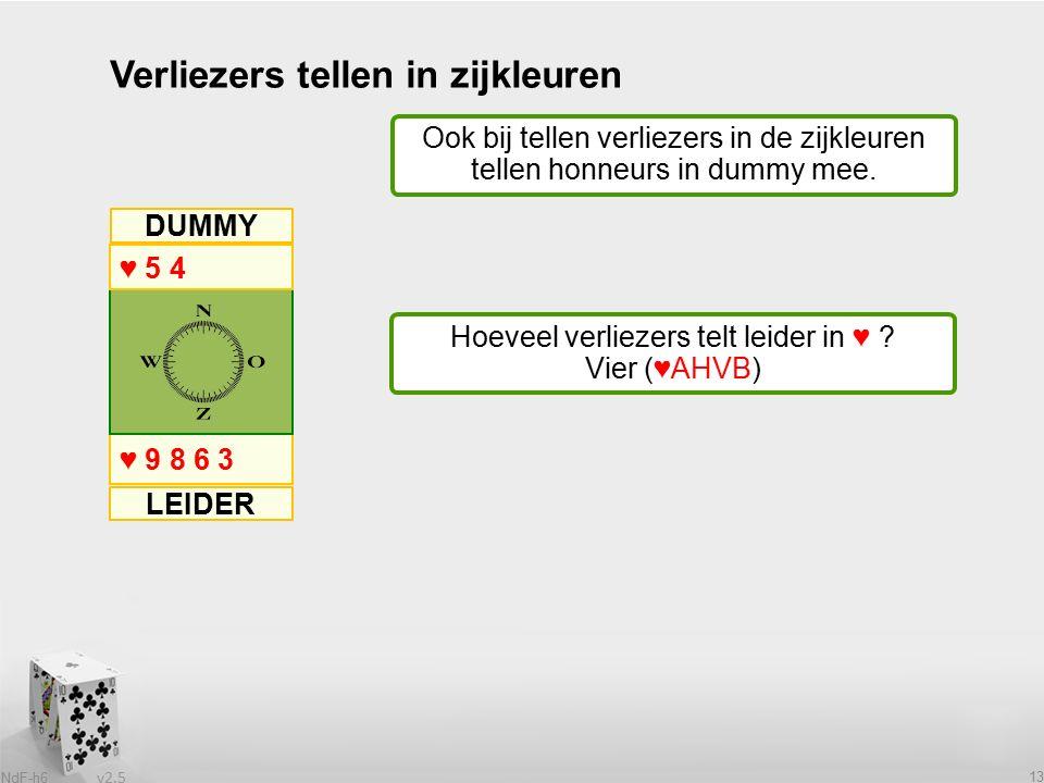 v2.5 NdF-h6 13 Verliezers tellen in zijkleuren ♥ 9 8 6 3 ♥ 5 4 DUMMY LEIDER Ook bij tellen verliezers in de zijkleuren tellen honneurs in dummy mee.