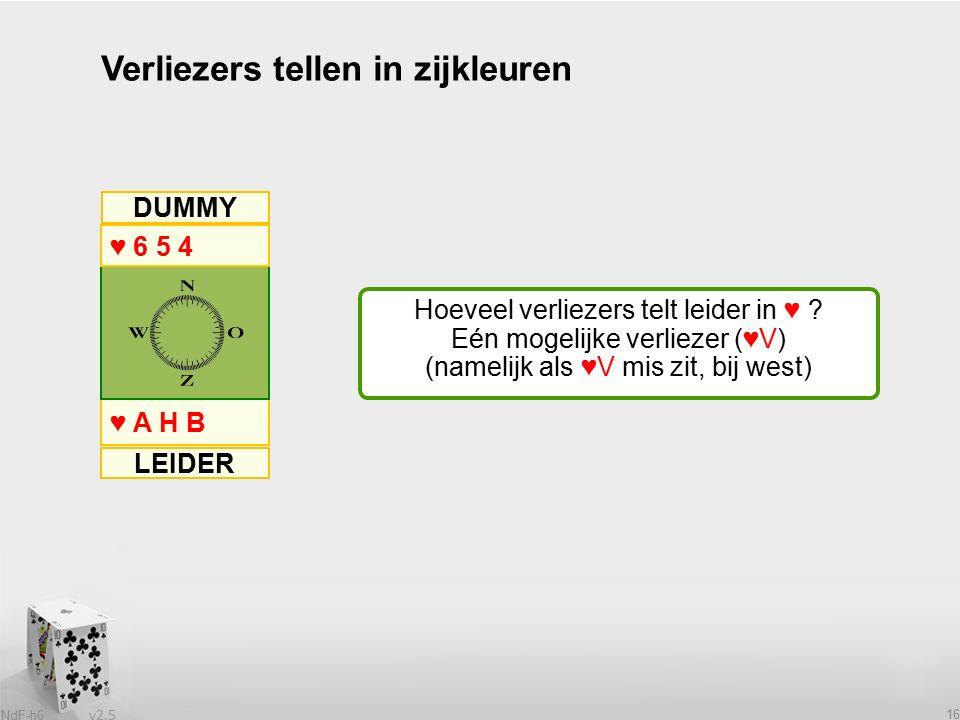 v2.5 NdF-h6 16 Verliezers tellen in zijkleuren ♥ A H B ♥ 6 5 4 DUMMY LEIDER Hoeveel verliezers telt leider in ♥ .