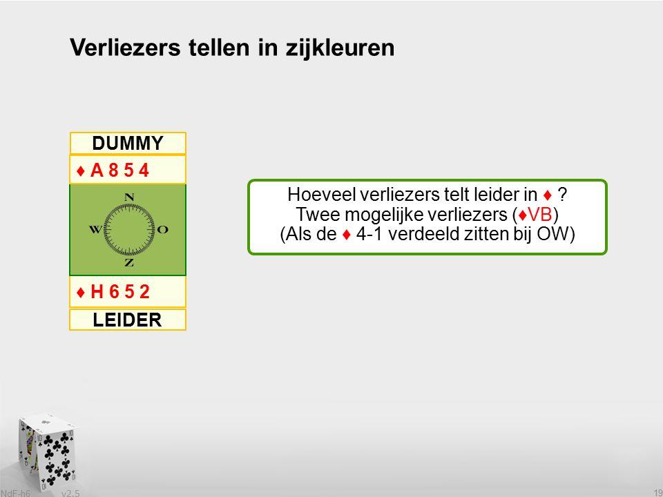 v2.5 NdF-h6 19 Verliezers tellen in zijkleuren ♦ H 6 5 2 ♦ A 8 5 4 DUMMY LEIDER Hoeveel verliezers telt leider in ♦ .