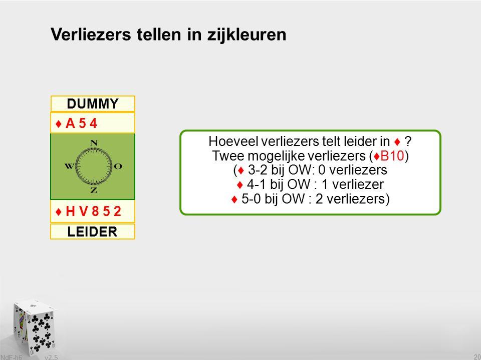 v2.5 NdF-h6 20 Verliezers tellen in zijkleuren ♦ H V 8 5 2 ♦ A 5 4 DUMMY LEIDER Hoeveel verliezers telt leider in ♦ .