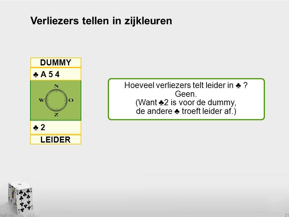 v2.5 NdF-h6 21 Verliezers tellen in zijkleuren ♣ 2 ♣ A 5 4 DUMMY LEIDER Hoeveel verliezers telt leider in ♣ .