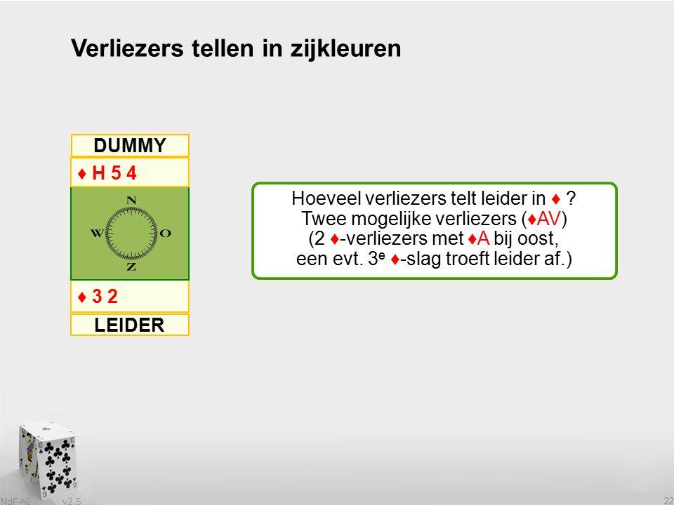v2.5 NdF-h6 22 Verliezers tellen in zijkleuren ♦ 3 2 ♦ H 5 4 DUMMY LEIDER Hoeveel verliezers telt leider in ♦ .