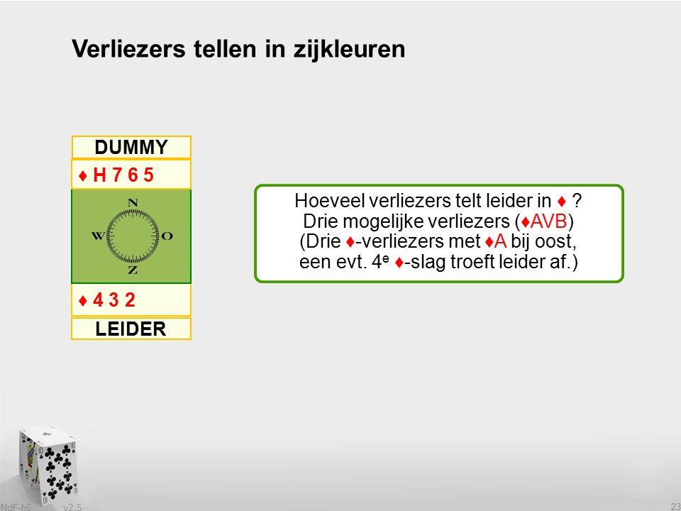v2.5 NdF-h6 23 Verliezers tellen in zijkleuren ♦ 4 3 2 ♦ H 7 6 5 DUMMY LEIDER Hoeveel verliezers telt leider in ♦ .