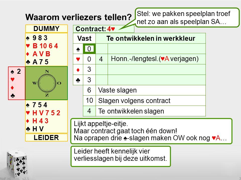 v2.5 NdF-h6 3 ♠♥♦♣♠♥♦♣ Waarom verliezers tellen.