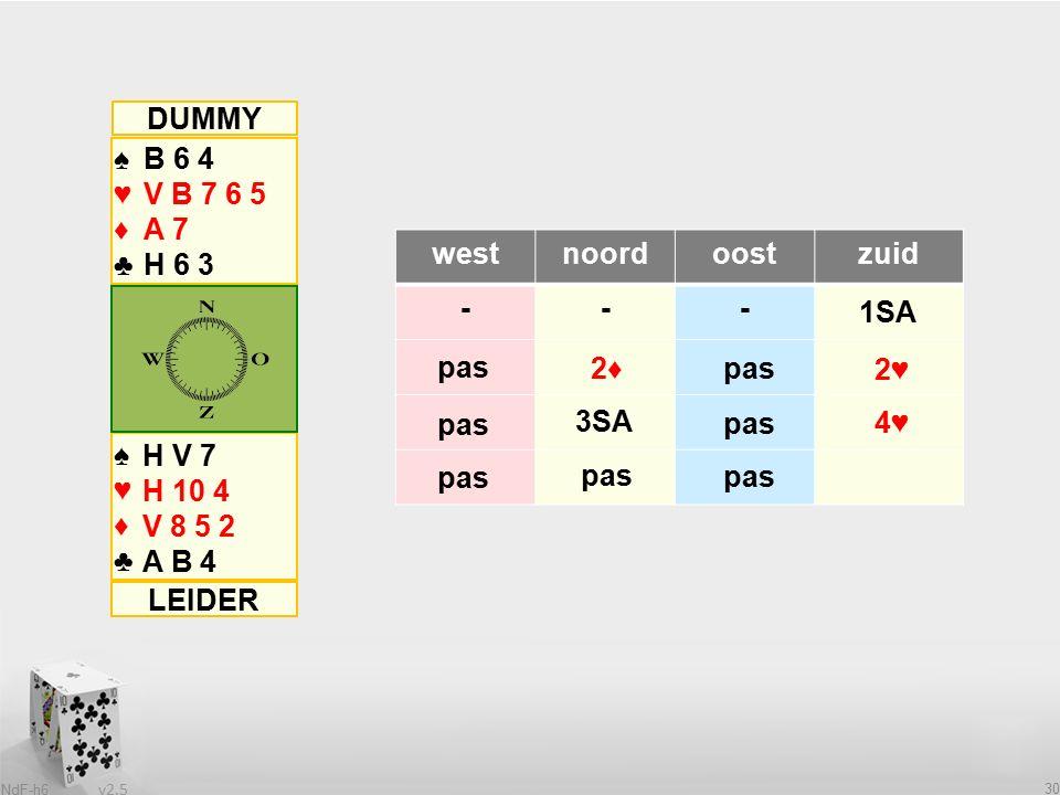 v2.5 NdF-h6 30 ♠♥♦♣♠♥♦♣ ♠♥♦♣♠♥♦♣ B 6 4 V B 7 6 5 A 7 H 6 3 DUMMY LEIDER H V 7 H 10 4 V 8 5 2 A B 4 westnoordoostzuid --- .