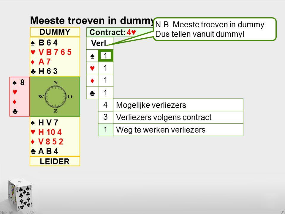 v2.5 NdF-h6 31 Meeste troeven in dummy Verl.