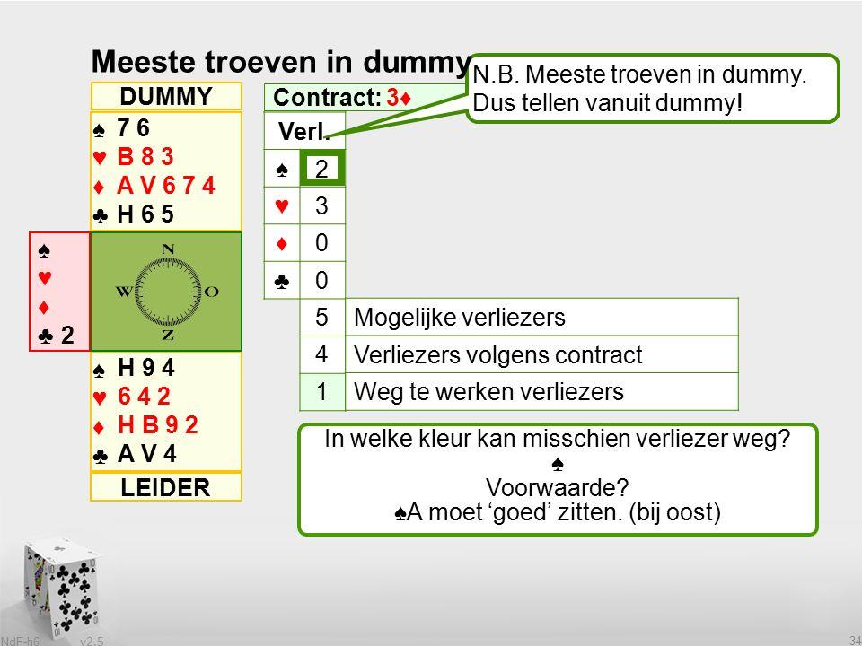 v2.5 NdF-h6 34 ♠♥♦♣♠♥♦♣ ♠♥♦♣♠♥♦♣ DUMMY LEIDER ♠♥♦♣♠♥♦♣ 2 Verl.
