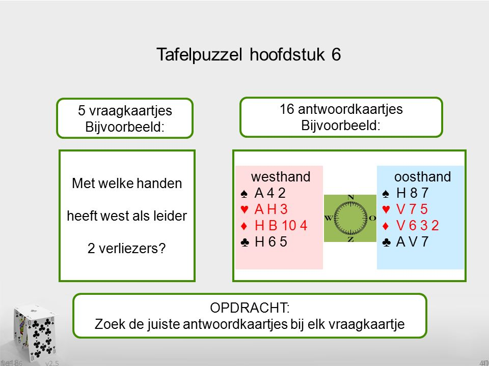 v2.5 NdF-h6 40 1e18 40 Tafelpuzzel hoofdstuk 6 OPDRACHT: Zoek de juiste antwoordkaartjes bij elk vraagkaartje 5 vraagkaartjes Bijvoorbeeld: 16 antwoordkaartjes Bijvoorbeeld: Met welke handen heeft west als leider 2 verliezers.