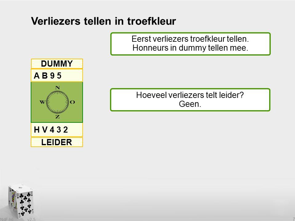 v2.5 NdF-h6 7 Verliezers tellen in troefkleur H V 4 3 2 A B 9 5 DUMMY LEIDER Eerst verliezers troefkleur tellen.