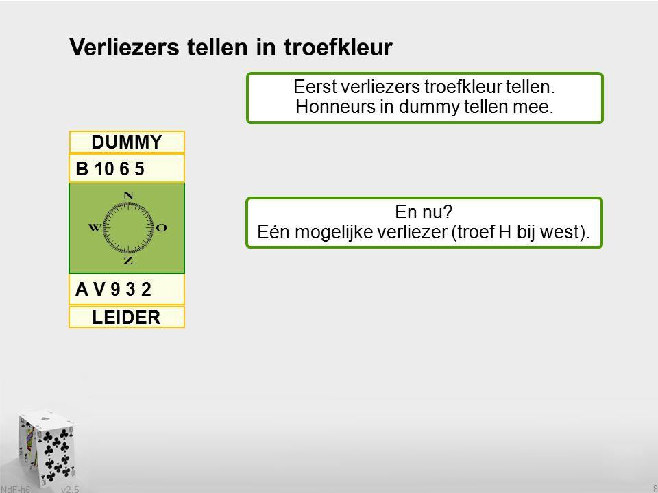 v2.5 NdF-h6 8 Verliezers tellen in troefkleur A V 9 3 2 B 10 6 5 DUMMY LEIDER Eerst verliezers troefkleur tellen.