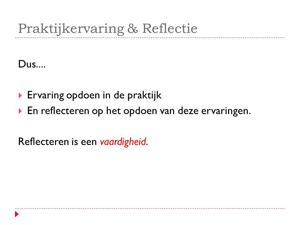 Reflecteren: de betekenisvolle situatie  Reflecteren de basis (Mirjam Groen)  Wat is het.