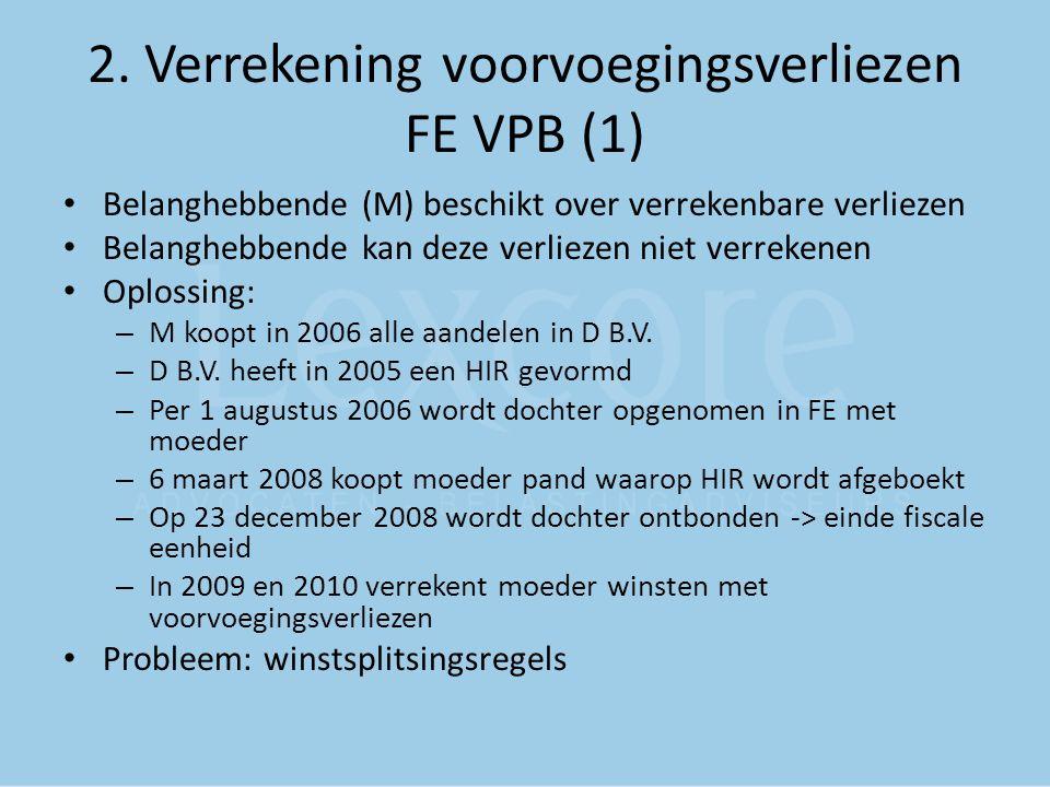 2. Verrekening voorvoegingsverliezen FE VPB (1) Belanghebbende (M) beschikt over verrekenbare verliezen Belanghebbende kan deze verliezen niet verreke