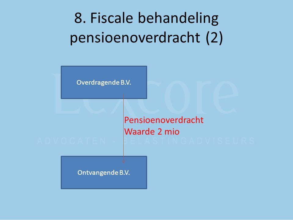 8. Fiscale behandeling pensioenoverdracht (2) Overdragende B.V. Ontvangende B.V. Pensioenoverdracht Waarde 2 mio