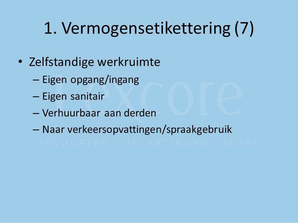 1.Vermogensetikettering (8) Conclusie casus Geen eigen opgang/ingang Geen eigen sanitair.