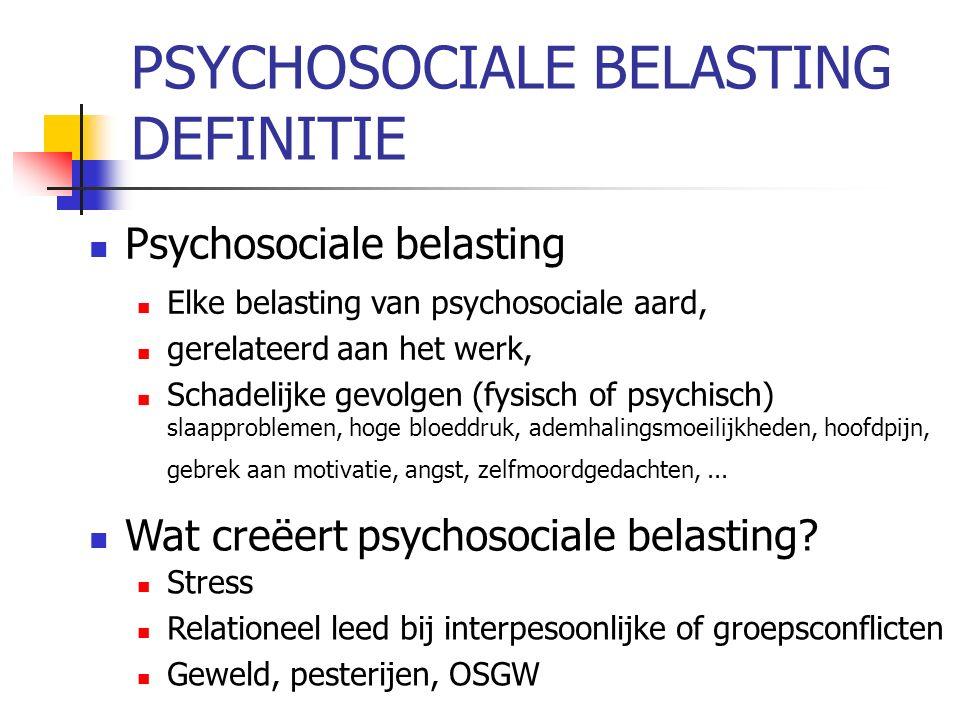 PSYCHOSOCIALE BELASTING DEFINITIE Psychosociale belasting Wat creëert psychosociale belasting.