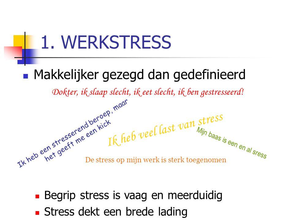 1. WERKSTRESS Makkelijker gezegd dan gedefinieerd Ik heb veel last van stress De stress op mijn werk is sterk toegenomen Mijn baas is een en al sress