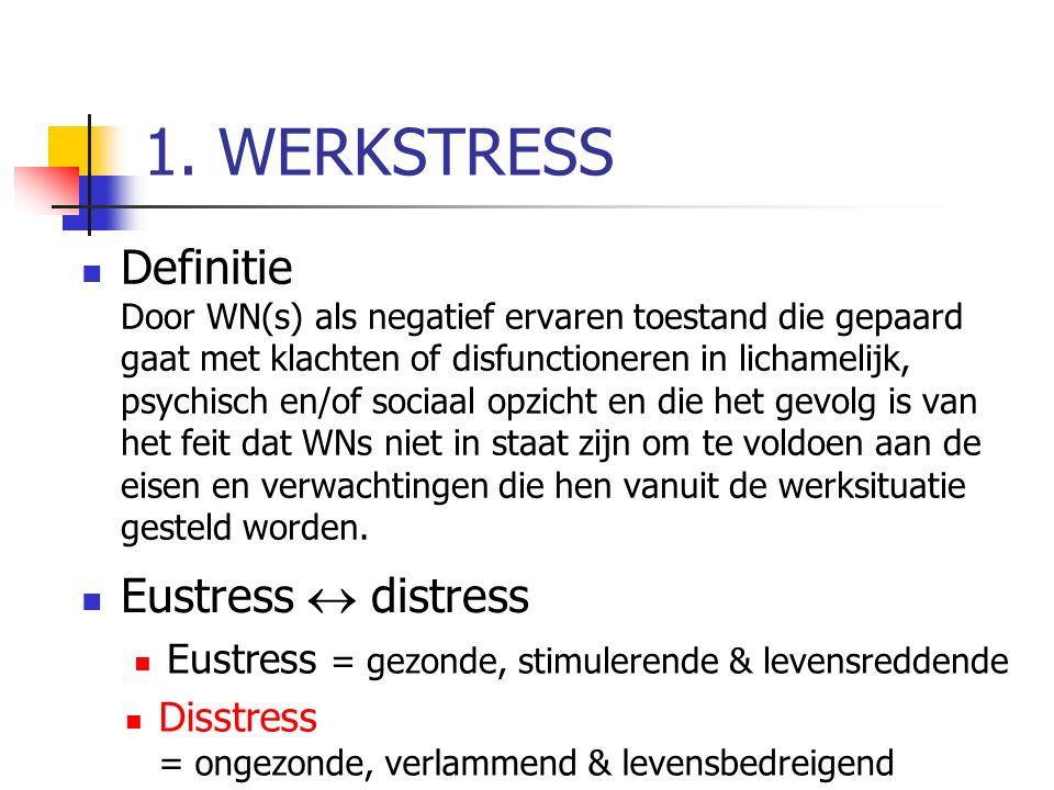 1. WERKSTRESS Definitie Door WN(s) als negatief ervaren toestand die gepaard gaat met klachten of disfunctioneren in lichamelijk, psychisch en/of soci