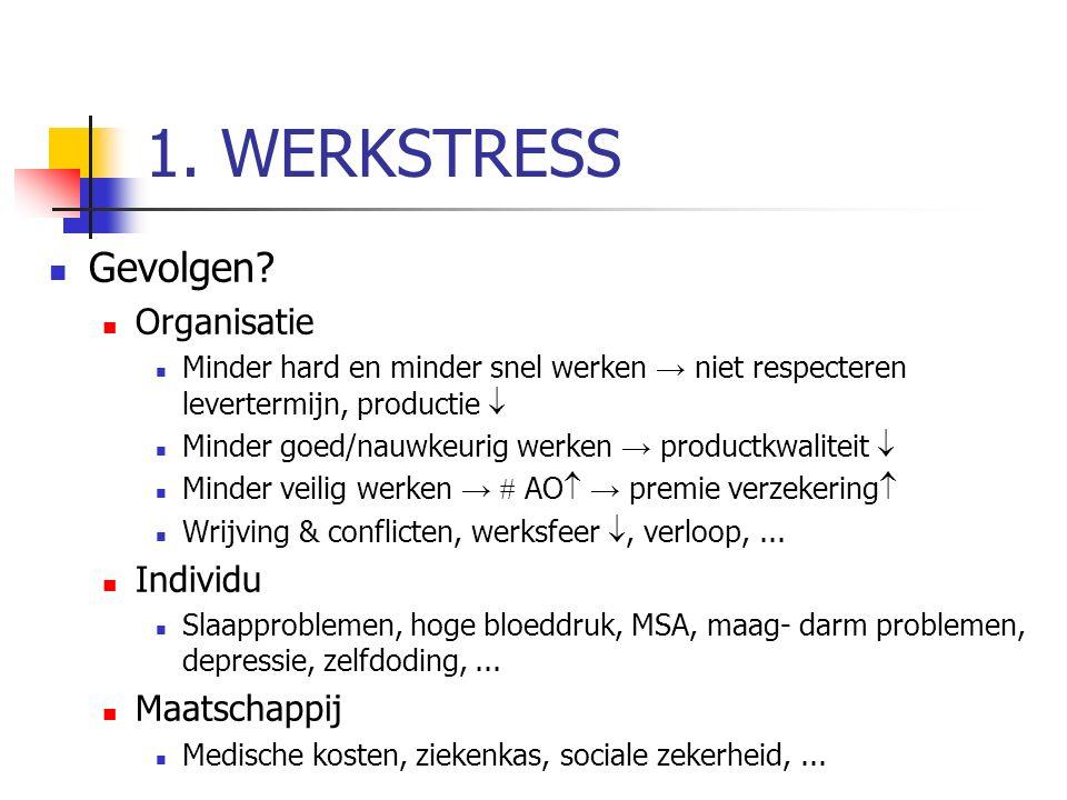 1. WERKSTRESS Gevolgen.
