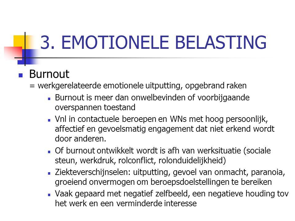 3. EMOTIONELE BELASTING Burnout = werkgerelateerde emotionele uitputting, opgebrand raken Burnout is meer dan onwelbevinden of voorbijgaande overspann