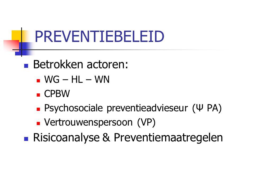 PREVENTIEBELEID Betrokken actoren: WG – HL – WN CPBW Psychosociale preventieadvieseur (Ψ PA) Vertrouwenspersoon (VP) Risicoanalyse & Preventiemaatregelen
