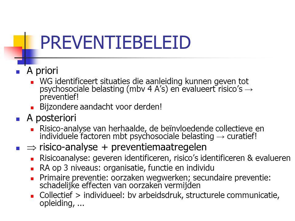 PREVENTIEBELEID A priori WG identificeert situaties die aanleiding kunnen geven tot psychosociale belasting (mbv 4 A's) en evalueert risico's → preventief.