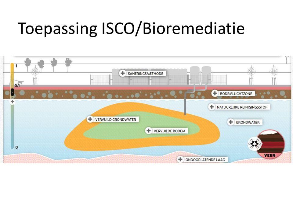 Toepassing ISCO/Bioremediatie