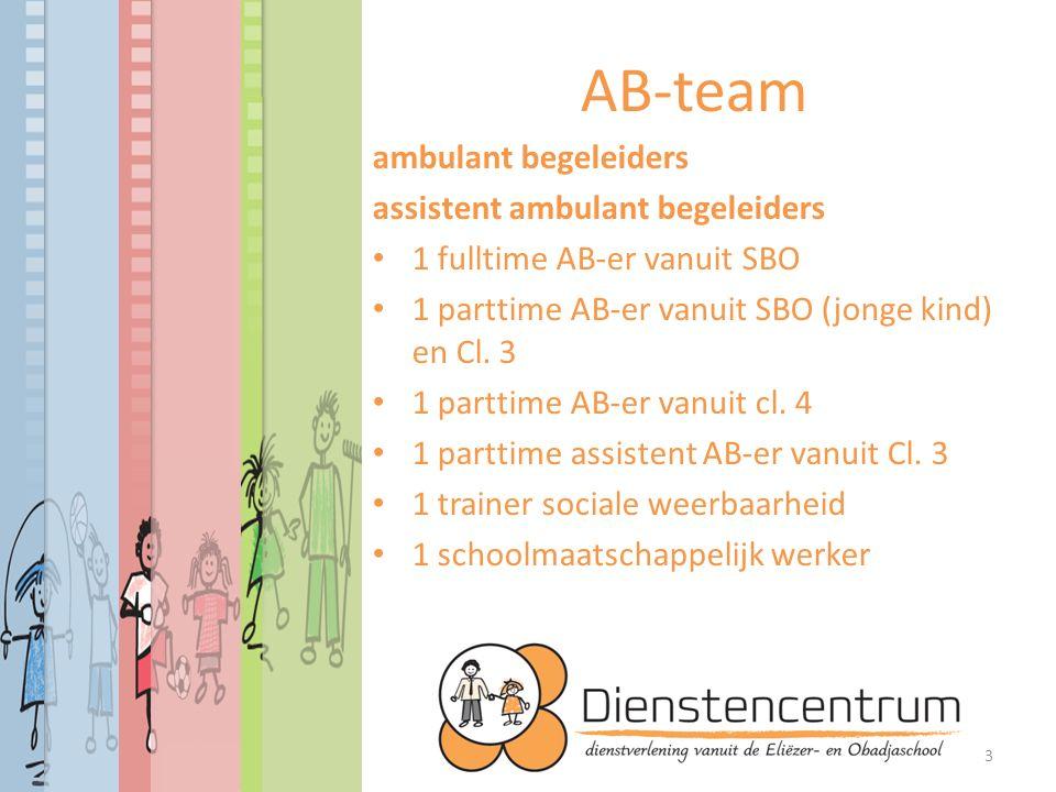 AB-team ambulant begeleiders assistent ambulant begeleiders 1 fulltime AB-er vanuit SBO 1 parttime AB-er vanuit SBO (jonge kind) en Cl.