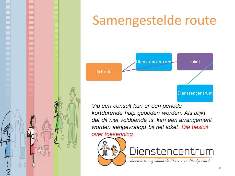 Samengestelde route SchoolDienstencentrumLoketDienstencentrum Via een consult kan er een periode kortdurende hulp geboden worden.