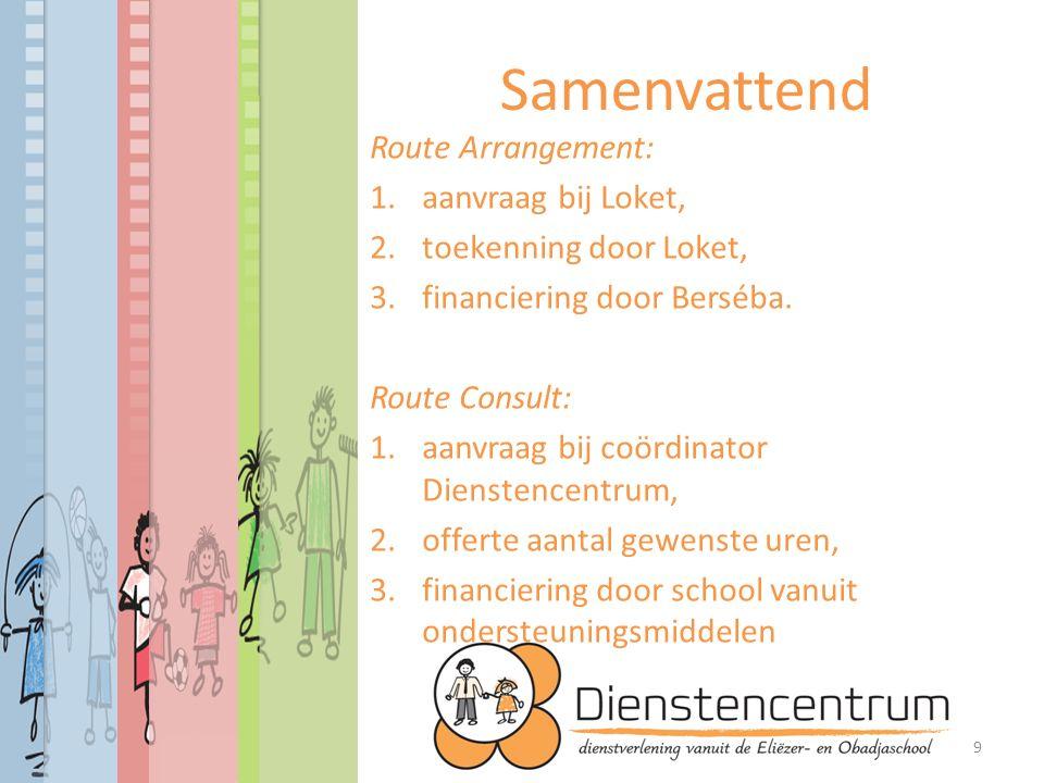 Samenvattend Route Arrangement: 1.aanvraag bij Loket, 2.toekenning door Loket, 3.financiering door Berséba.