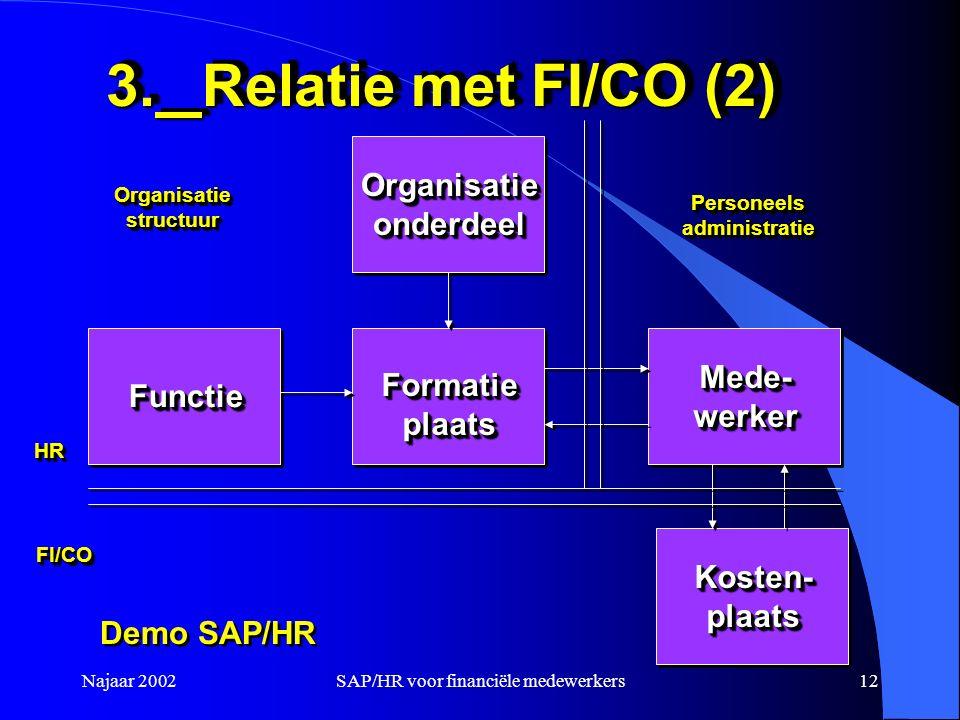 Najaar 2002SAP/HR voor financiële medewerkers12 3.Relatie met FI/CO (2) OrganisatieonderdeelOrganisatieonderdeel FormatieplaatsFormatieplaats FunctieFunctie Mede-werkerMede-werker Kosten-plaatsKosten-plaats OrganisatiestructuurOrganisatiestructuur PersoneelsadministratiePersoneelsadministratie HRHR FI/COFI/CO Demo SAP/HR